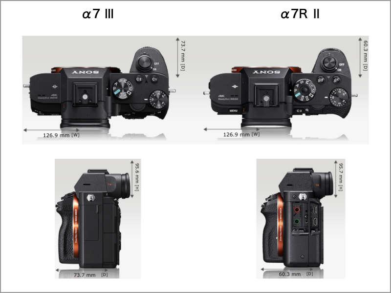α7RⅡとα7Ⅲサイズ比較2