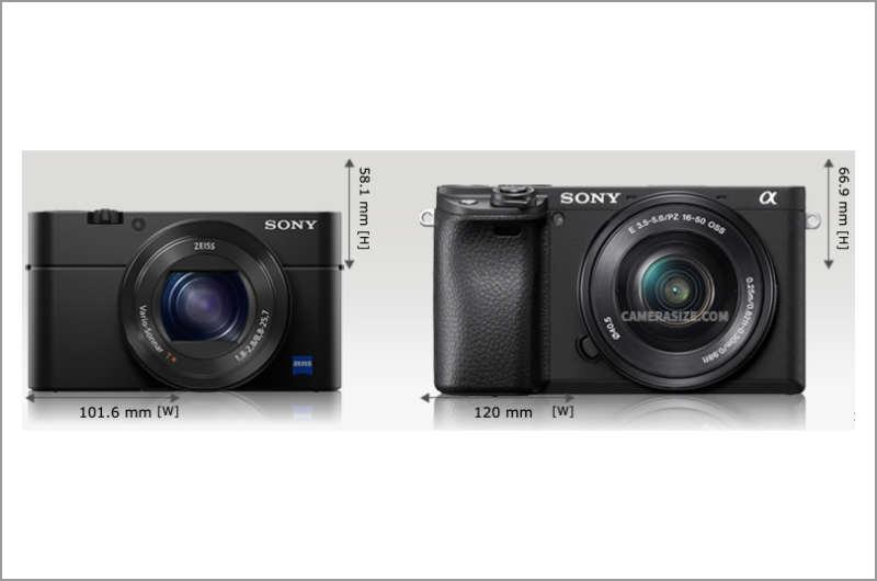 SONY RX100M6とα6400の正面の比較