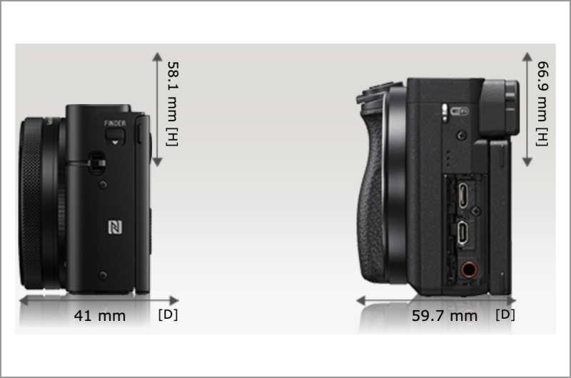 SONY RX100M6とα6400の裏面の比較