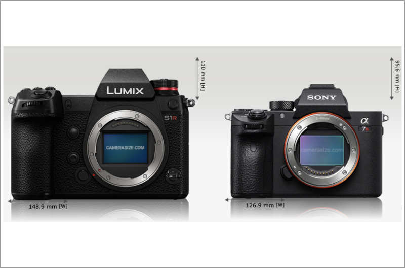 LUMIX S1Rとα7RⅢの正面の比較