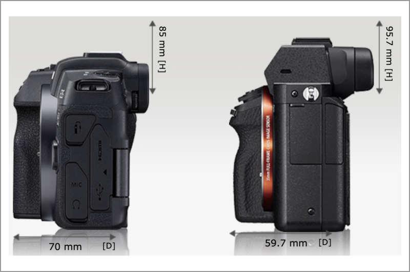 EOS RPとα7Ⅱ(ILCE-7M2K)の側面の比較