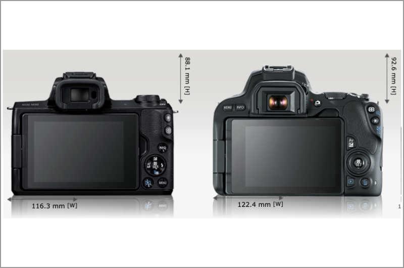 EOS Kiss X10のサイズ EOS Mと比較