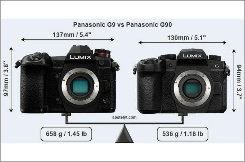 パナソニック g99の発売日は?価格は?G9との比較!
